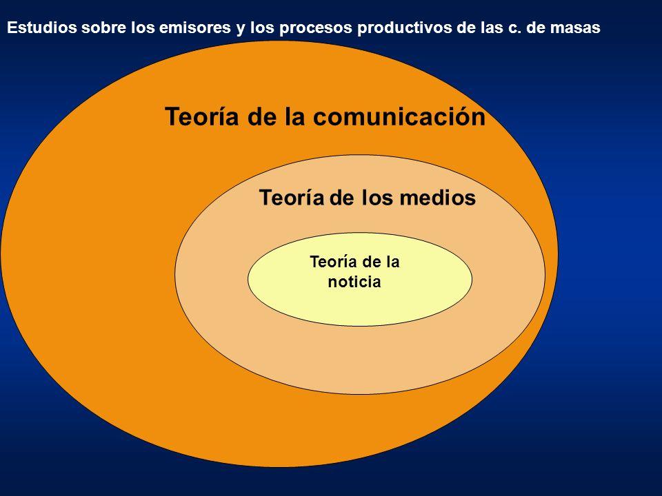 Teoría e la noticia Teoría de la comunicación Teoría de los medios Teoría de la noticia Estudios sobre los emisores y los procesos productivos de las