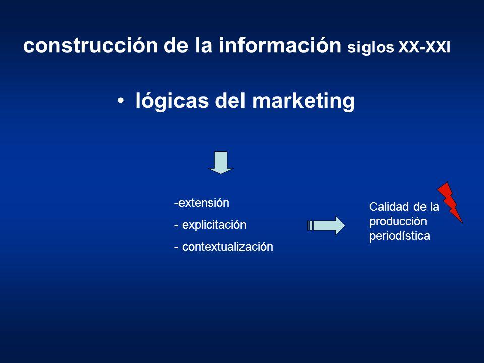construcción de la información siglos XX-XXI lógicas del marketing -extensión - explicitación - contextualización Calidad de la producción periodístic