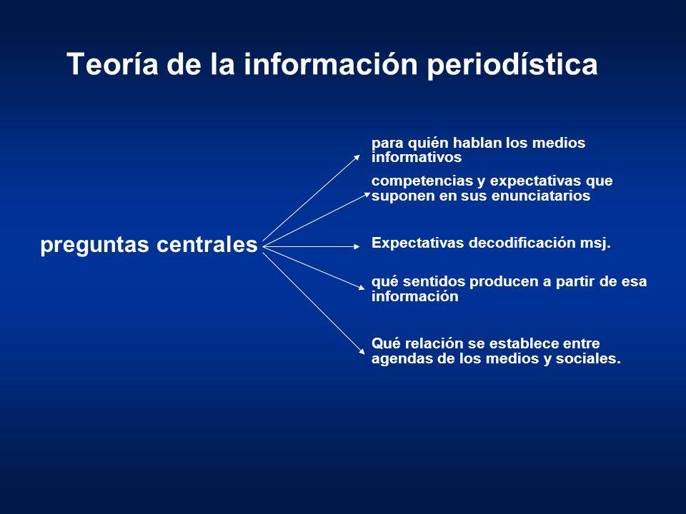 Teoría de la información periodística preguntas centrales para quién hablan los medios informativos competencias y expectativas que suponen en sus enu