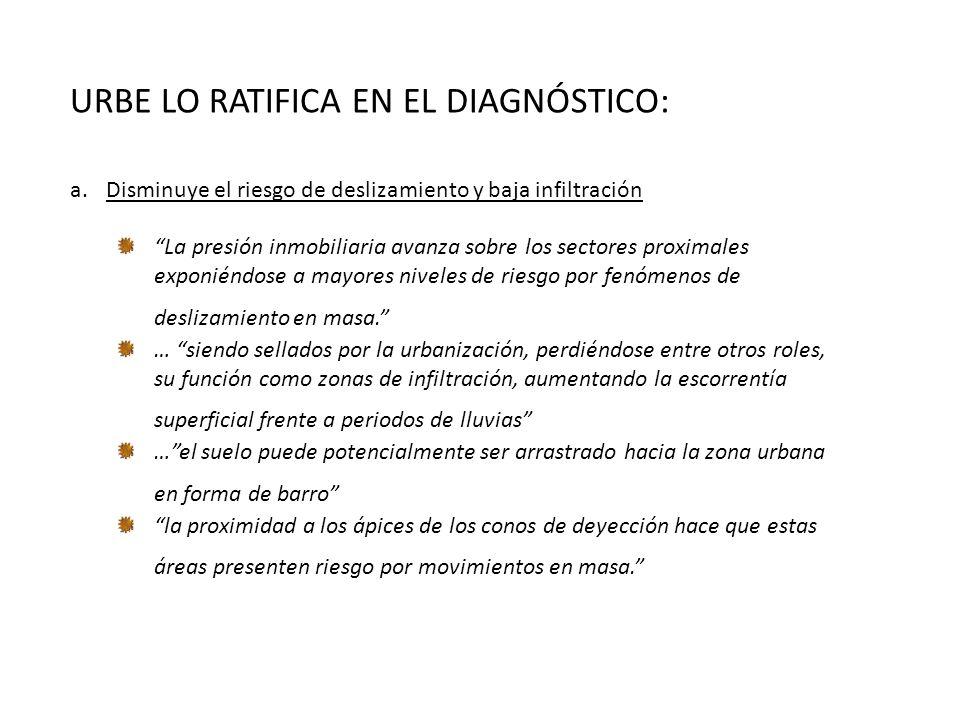 URBE LO RATIFICA EN EL DIAGNÓSTICO: b.