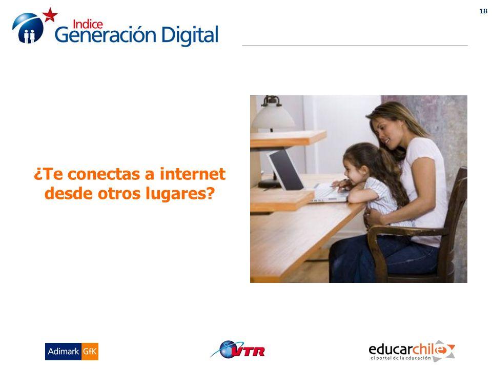 18 ¿Te conectas a internet desde otros lugares?