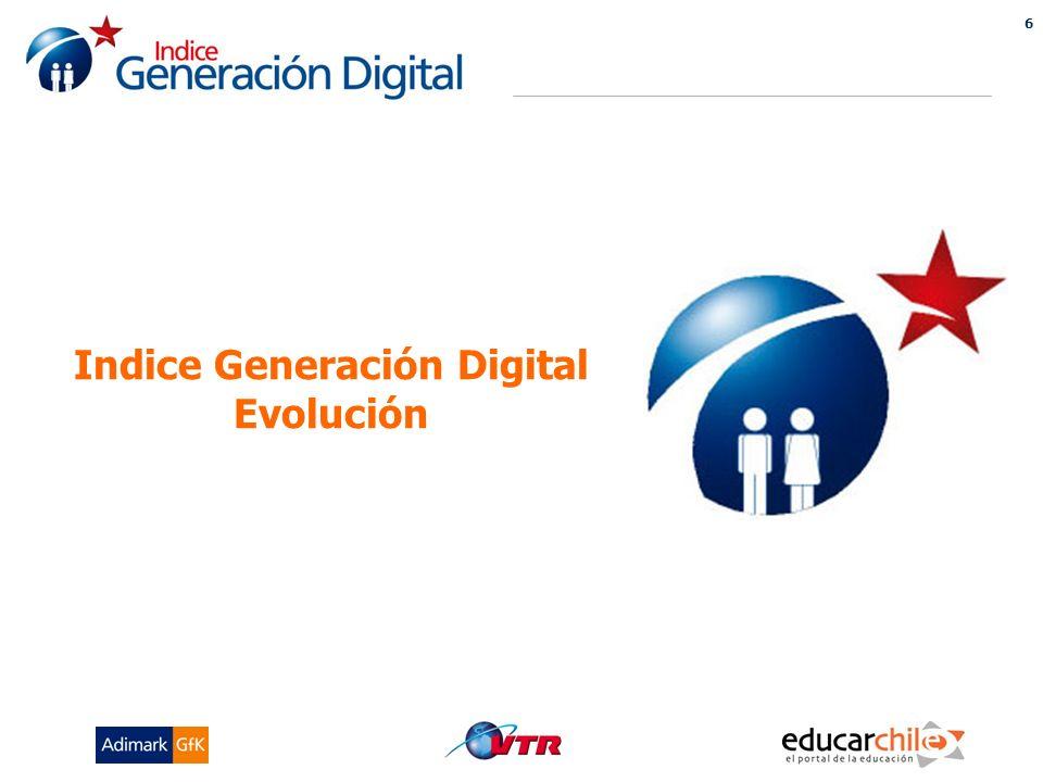 6 Indice Generación Digital Evolución