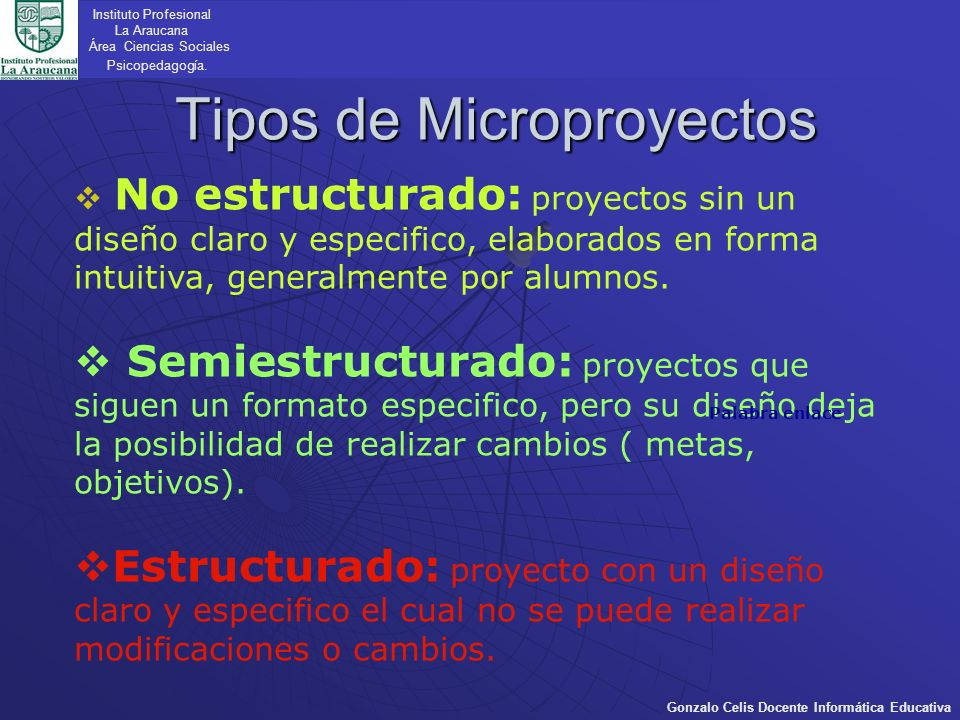 Tipos de Microproyectos Instituto Profesional La Araucana Área Ciencias Sociales Psicopedagogía.