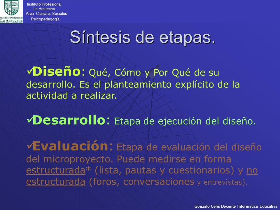Síntesis de etapas.Instituto Profesional La Araucana Área Ciencias Sociales Psicopedagogía.