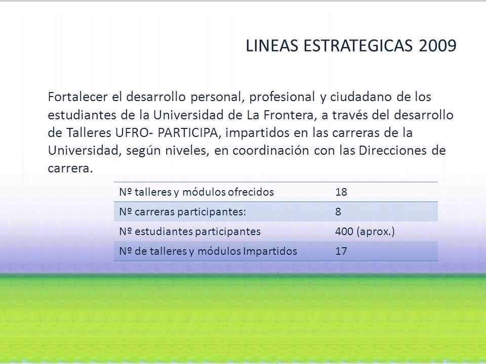 LINEAS ESTRATEGICAS 2009 Fortalecer el desarrollo personal, profesional y ciudadano de los estudiantes de la Universidad de La Frontera, a través del desarrollo de Talleres UFRO- PARTICIPA, impartidos en las carreras de la Universidad, según niveles, en coordinación con las Direcciones de carrera.