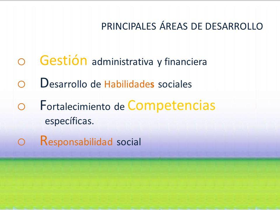 PRINCIPALES ÁREAS DE DESARROLLO o Gestión administrativa y financiera o D esarrollo de Habilidades sociales o F ortalecimiento de Competencias específicas.