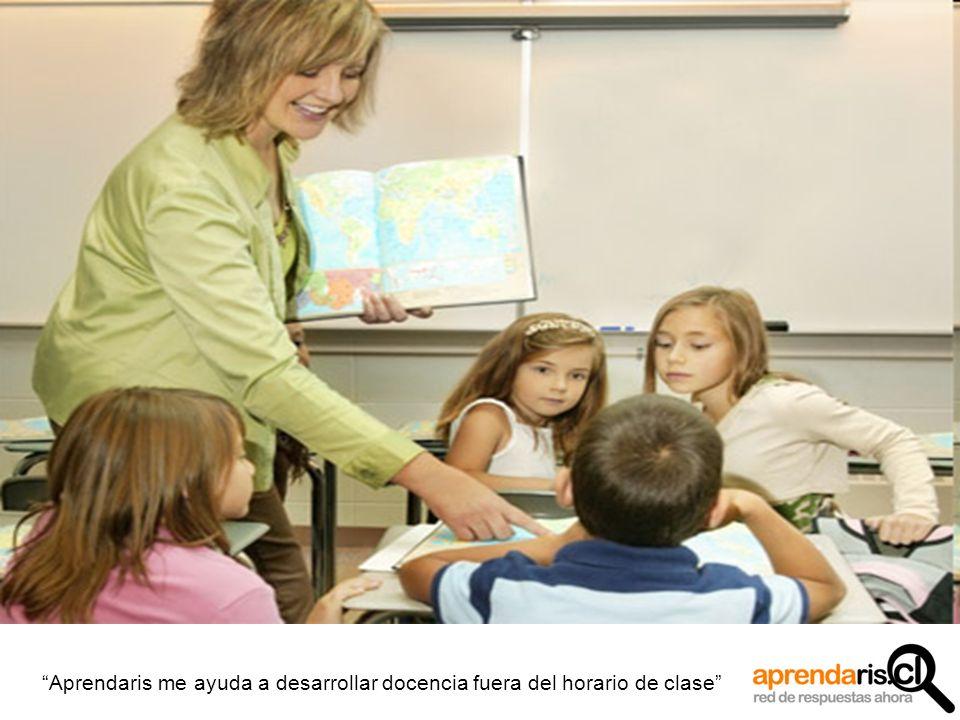 Aprendaris me ayuda a desarrollar docencia fuera del horario de clase