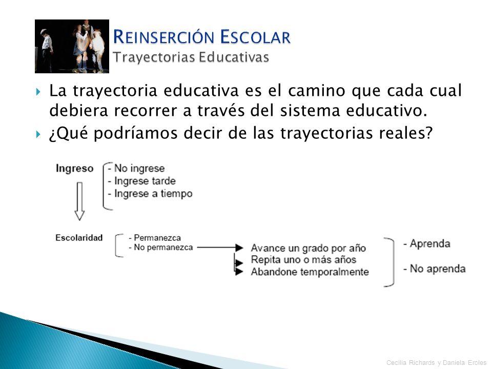 La trayectoria educativa es el camino que cada cual debiera recorrer a través del sistema educativo. ¿Qué podríamos decir de las trayectorias reales?