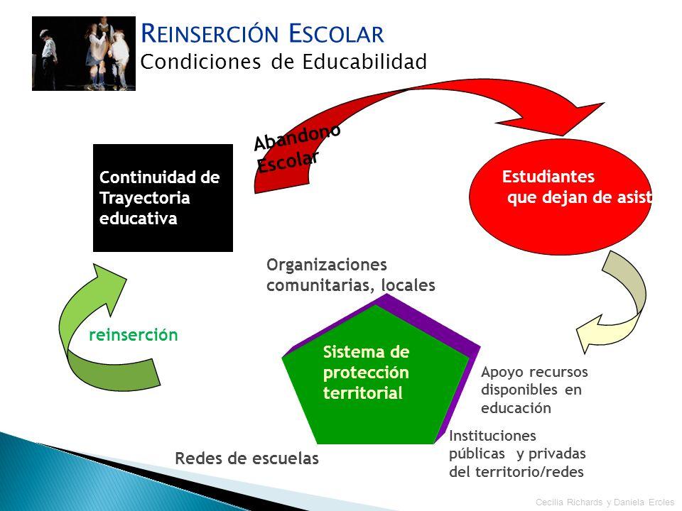 Estudiantes que dejan de asistir Continuidad de Trayectoria educativa Abandono Escolar Sistema de protección territorial Organizaciones comunitarias,
