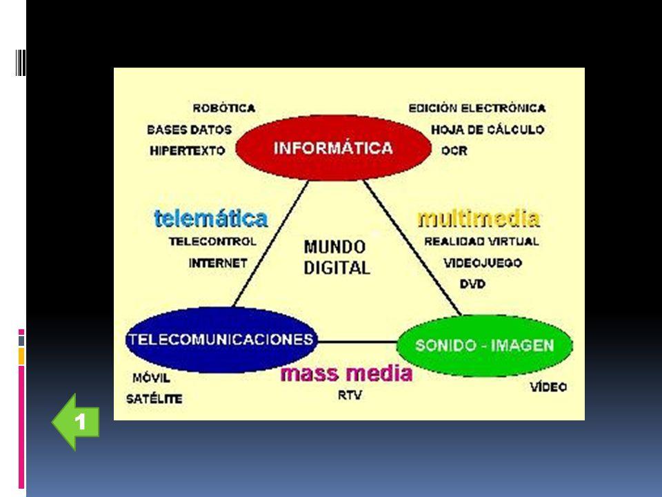 CONCLUSIÓN Las TIC nos facilitan la realización de nuestros trabajos porque, sean éstos los que sean, siempre requieren cierta información para realizarlo, un determinado proceso de datos y a menudo también la comunicación con otras personas; y esto es precisamente lo que nos ofrecen las TIC: Acceso a todo tipo de información Todo tipo de proceso de datos, y de manera rápida y fiable Canales de comunicación inmediata, para difundir información y contactar cualquier persona o institución del mundo.