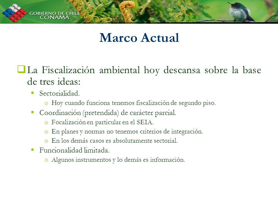 Marco Actual La Fiscalización ambiental hoy descansa sobre la base de tres ideas: Sectorialidad. oHoy cuando funciona tenemos fiscalización de segundo