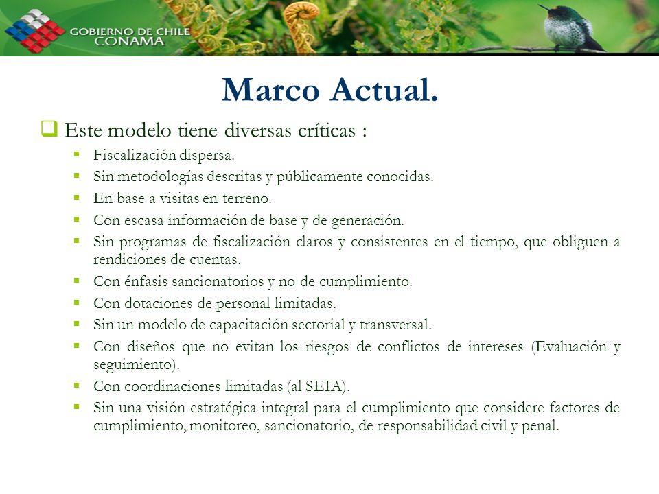 Marco Actual. Este modelo tiene diversas críticas : Fiscalización dispersa.