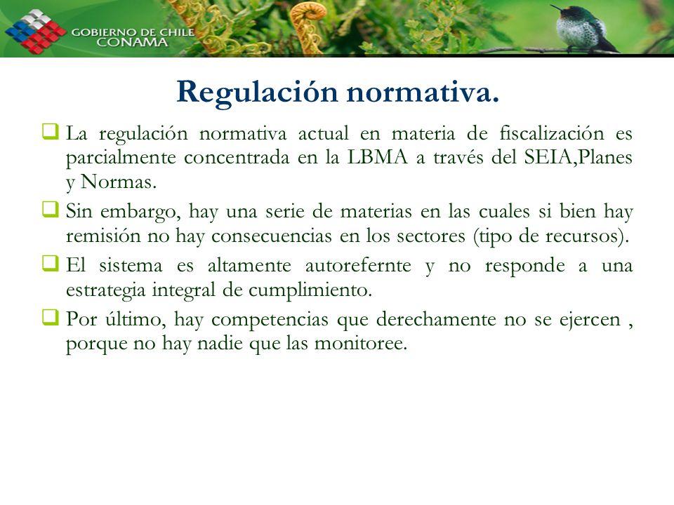Regulación normativa. La regulación normativa actual en materia de fiscalización es parcialmente concentrada en la LBMA a través del SEIA,Planes y Nor