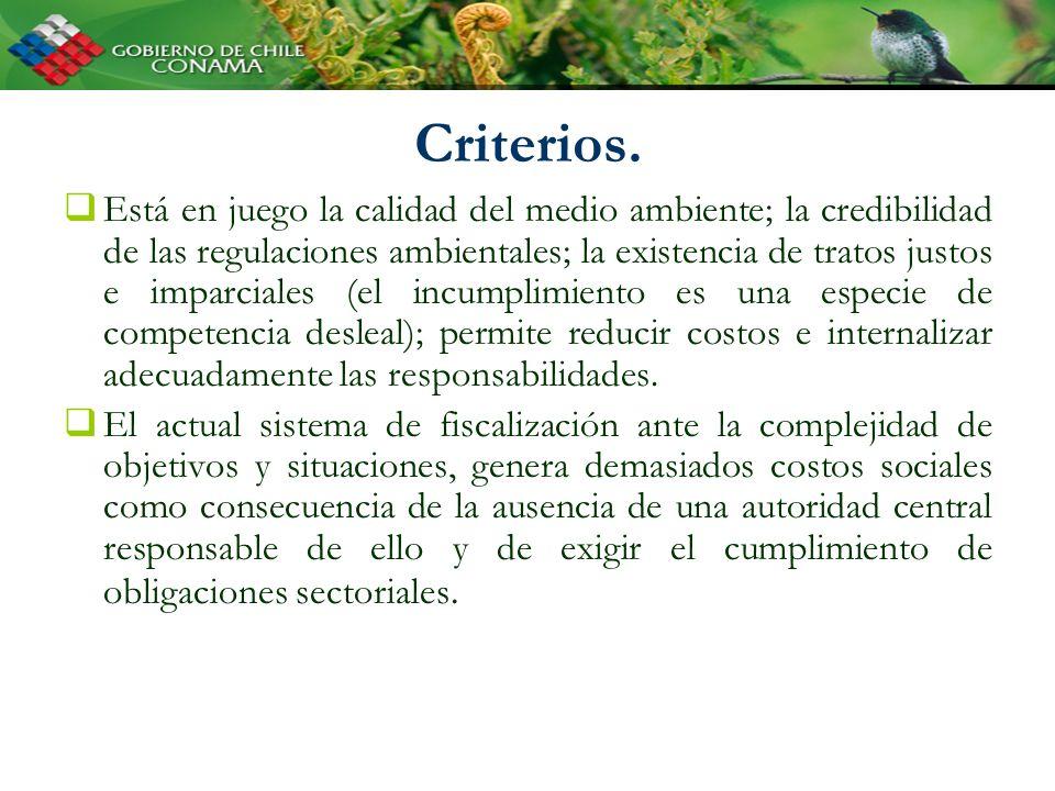 Criterios. Está en juego la calidad del medio ambiente; la credibilidad de las regulaciones ambientales; la existencia de tratos justos e imparciales
