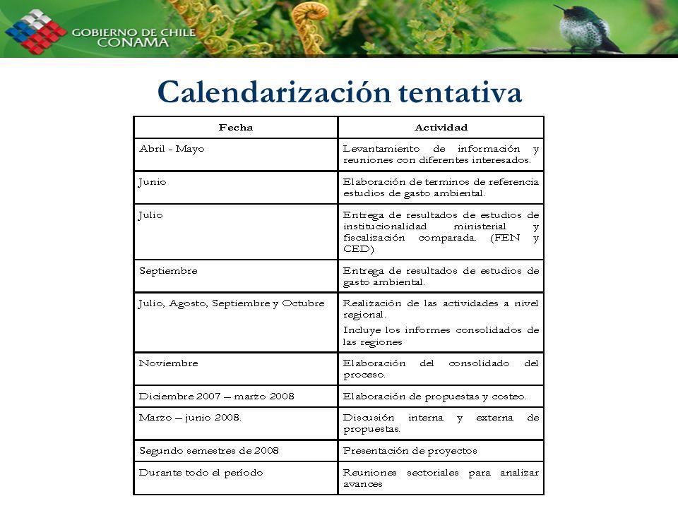 Calendarización tentativa