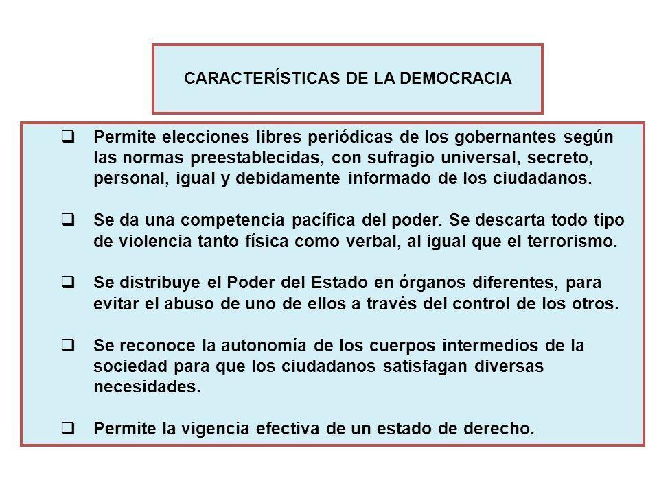 Permite elecciones libres periódicas de los gobernantes según las normas preestablecidas, con sufragio universal, secreto, personal, igual y debidamen