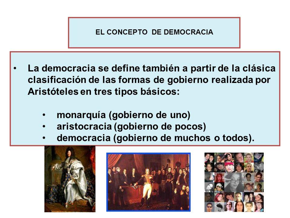 La democracia se define también a partir de la clásica clasificación de las formas de gobierno realizada por Aristóteles en tres tipos básicos: monarq