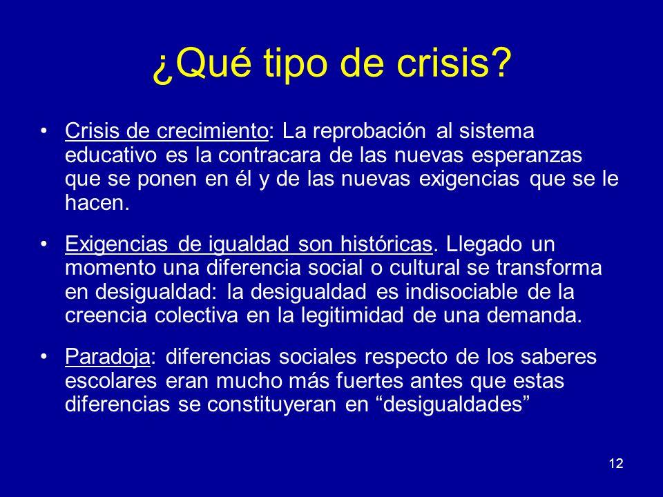 12 ¿Qué tipo de crisis? Crisis de crecimiento: La reprobación al sistema educativo es la contracara de las nuevas esperanzas que se ponen en él y de l