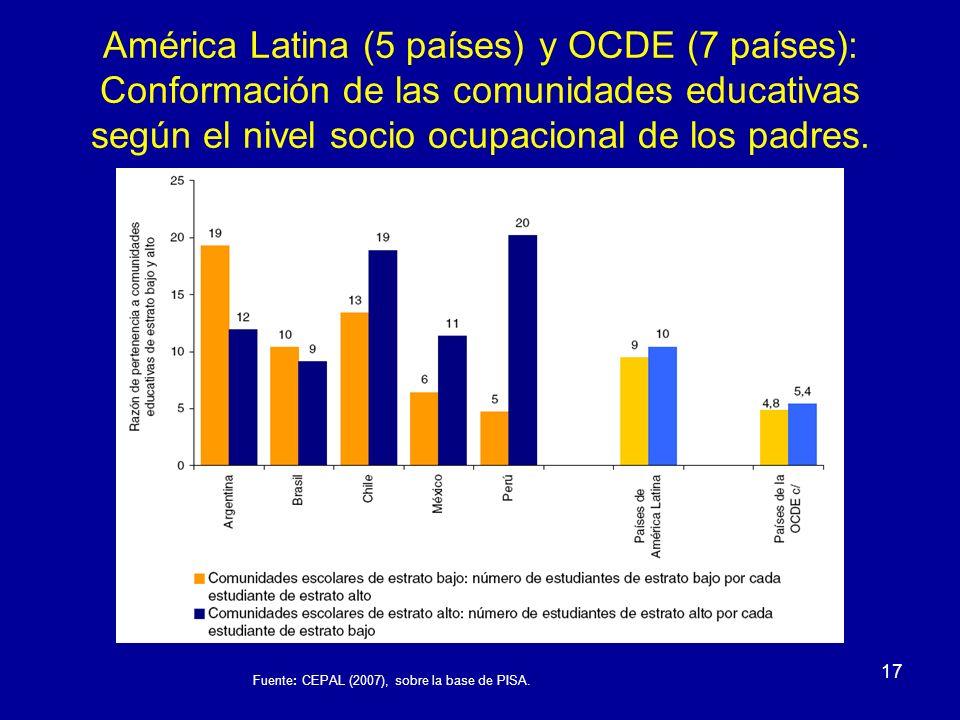 17 América Latina (5 países) y OCDE (7 países): Conformación de las comunidades educativas según el nivel socio ocupacional de los padres. Fuente: CEP