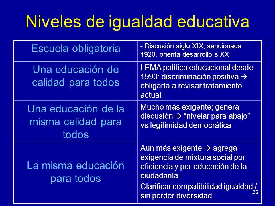 22 Niveles de igualdad educativa Escuela obligatoria - Discusión siglo XIX, sancionada 1920, orienta desarrollo s.XX Una educación de calidad para tod