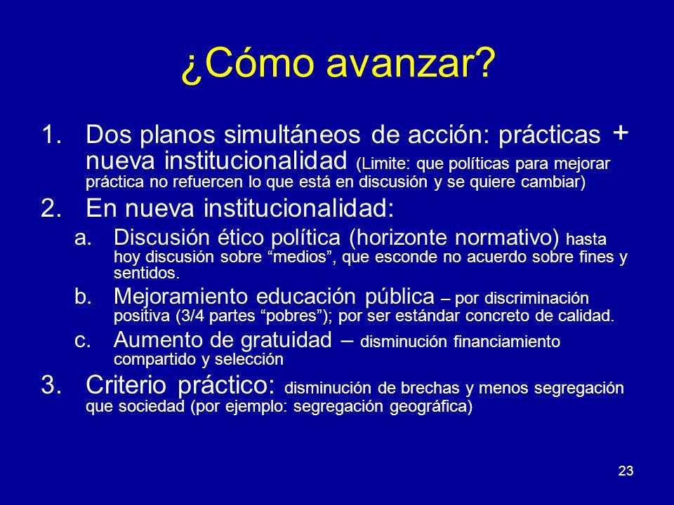 23 ¿Cómo avanzar? 1.Dos planos simultáneos de acción: prácticas + nueva institucionalidad (Limite: que políticas para mejorar práctica no refuercen lo