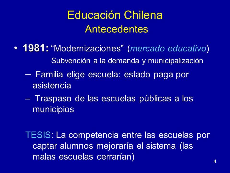 4 Educación Chilena Antecedentes 1981:1981: Modernizaciones (mercado educativo) Subvención a la demanda y municipalización – Familia elige escuela: es
