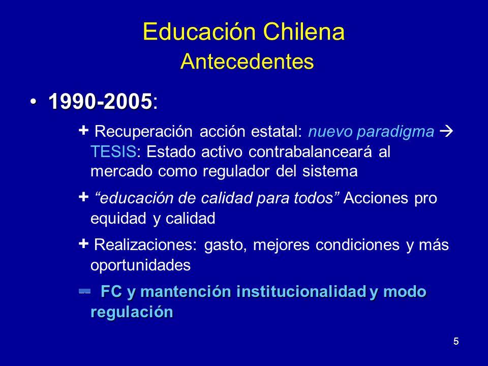 5 Educación Chilena Antecedentes 1990-20051990-2005: + Recuperación acción estatal: nuevo paradigma TESIS: Estado activo contrabalanceará al mercado c