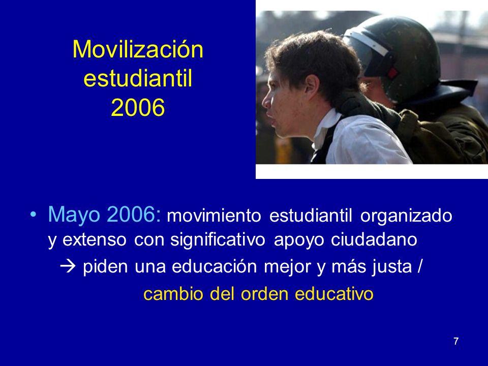 7 Movilización estudiantil 2006 Mayo 2006: movimiento estudiantil organizado y extenso con significativo apoyo ciudadano piden una educación mejor y m