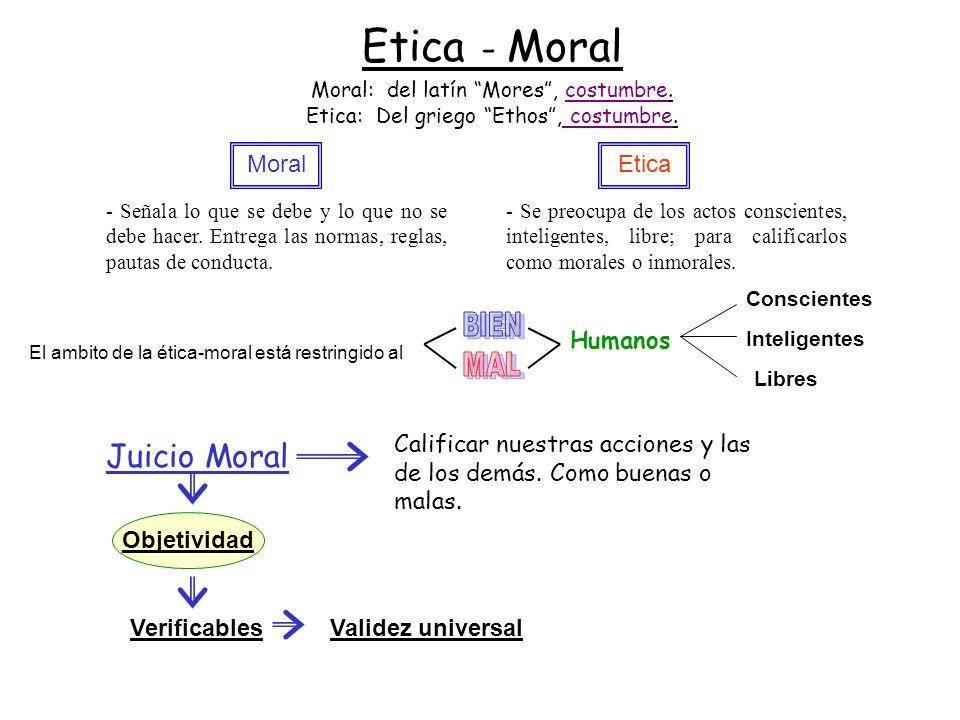 Etica - Moral Moral: del latín Mores, costumbre. Etica: Del griego Ethos, costumbre. Moral - Señala lo que se debe y lo que no se debe hacer. Entrega