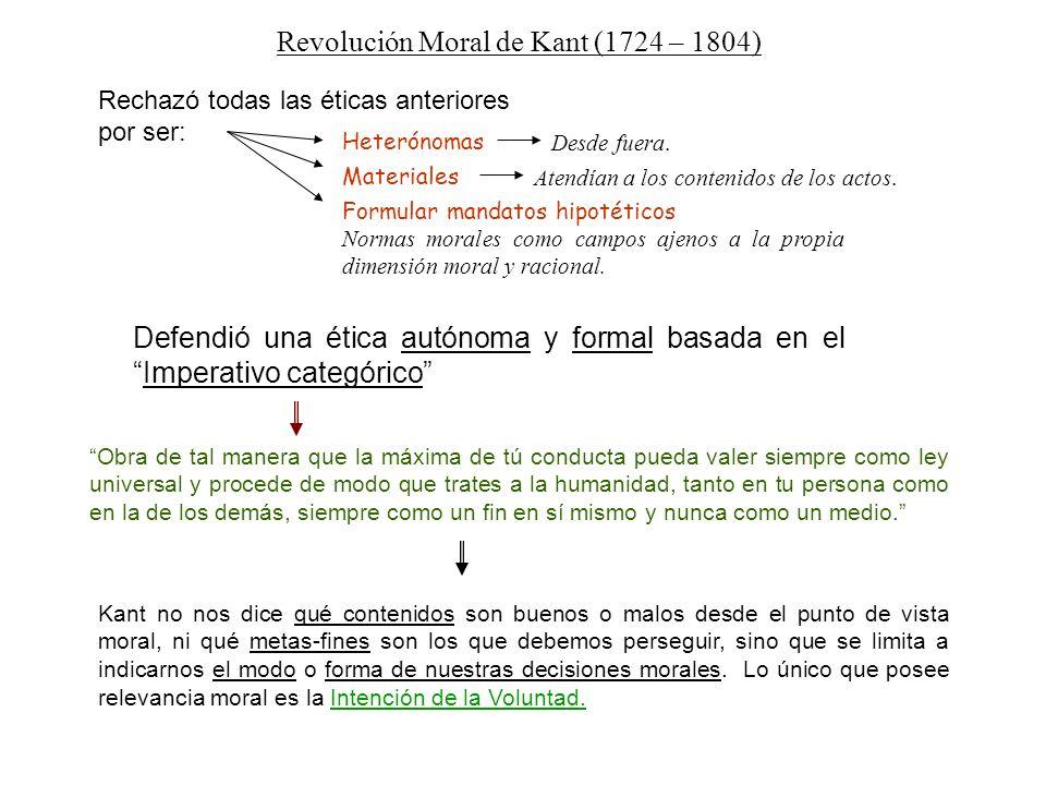 Revolución Moral de Kant (1724 – 1804) Rechazó todas las éticas anteriores por ser: Heterónomas Materiales Formular mandatos hipotéticos Desde fuera.
