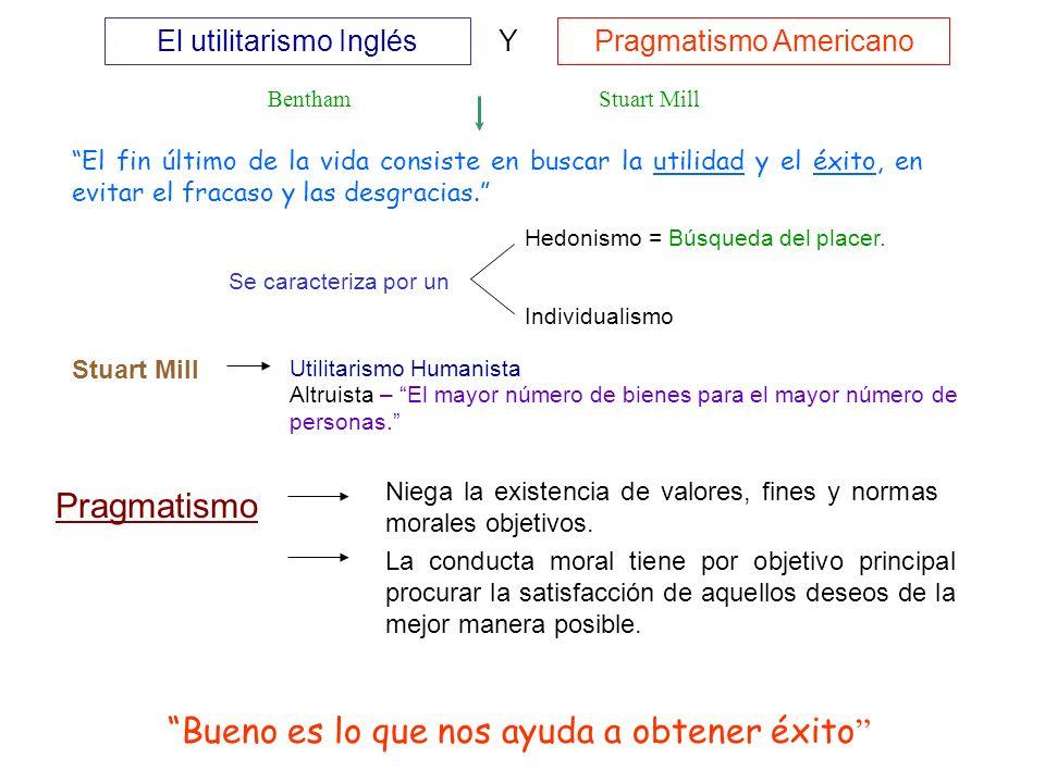 El utilitarismo InglésPragmatismo Americano Y El fin último de la vida consiste en buscar la utilidad y el éxito, en evitar el fracaso y las desgracia