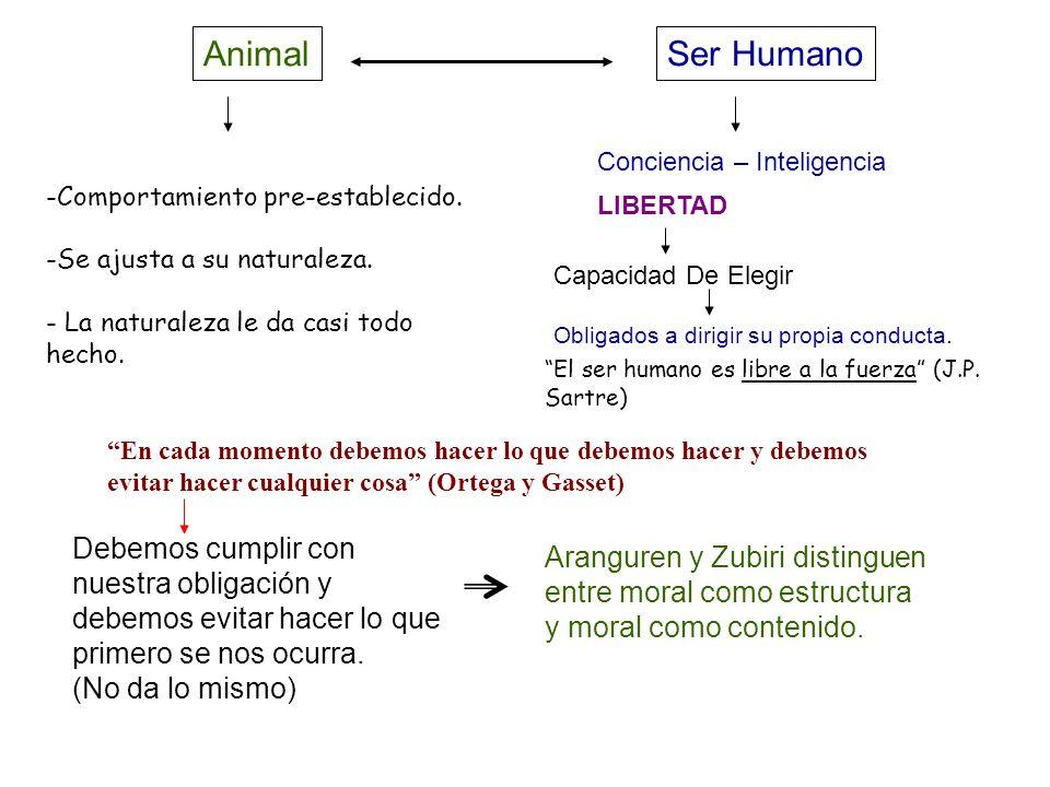 Animal Ser Humano -Comportamiento pre-establecido. -Se ajusta a su naturaleza. - La naturaleza le da casi todo hecho. Conciencia – Inteligencia LIBERT