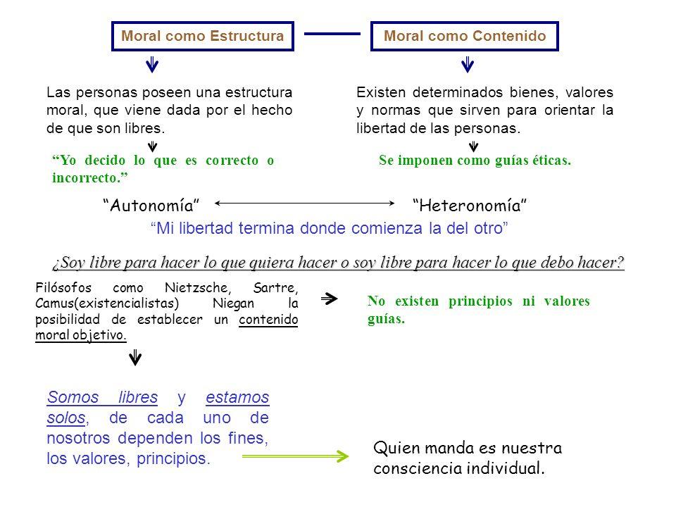 Moral como EstructuraMoral como Contenido Las personas poseen una estructura moral, que viene dada por el hecho de que son libres. Existen determinado