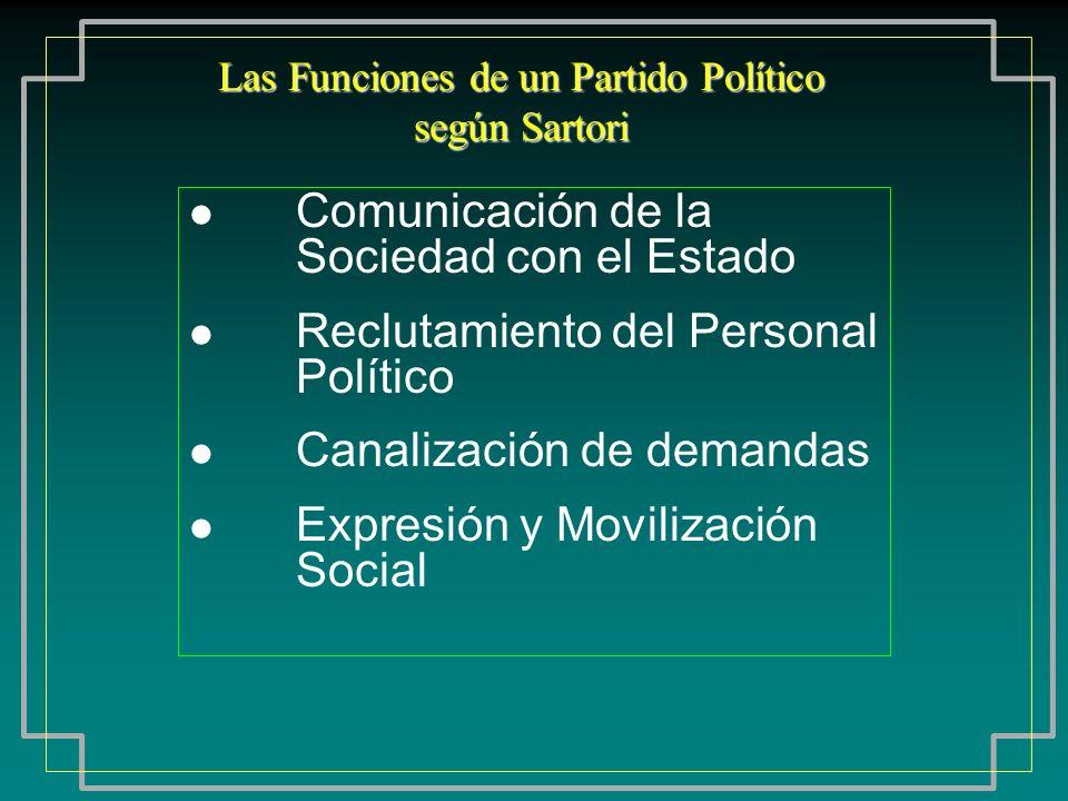 Comunicación de la Sociedad con el Estado Reclutamiento del Personal Político Canalización de demandas Expresión y Movilización Social Las Funciones d