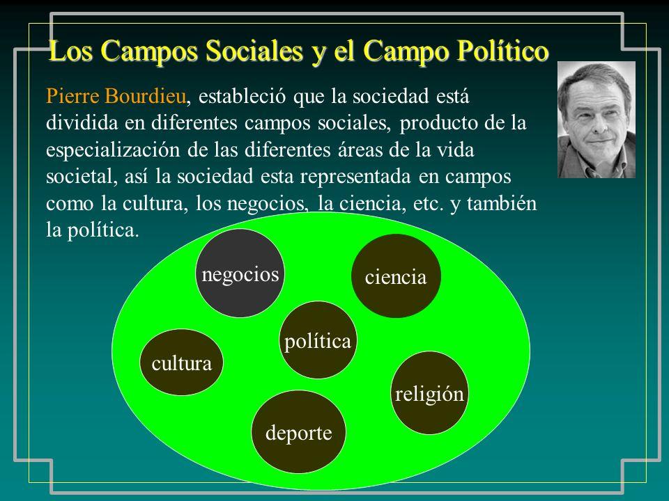 Los Campos Sociales y el Campo Político Pierre Bourdieu, estableció que la sociedad está dividida en diferentes campos sociales, producto de la especi
