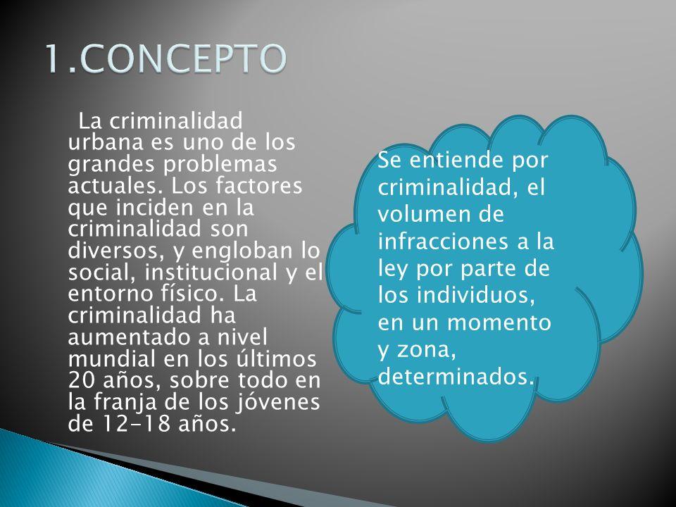 La criminalidad urbana es uno de los grandes problemas actuales. Los factores que inciden en la criminalidad son diversos, y engloban lo social, insti