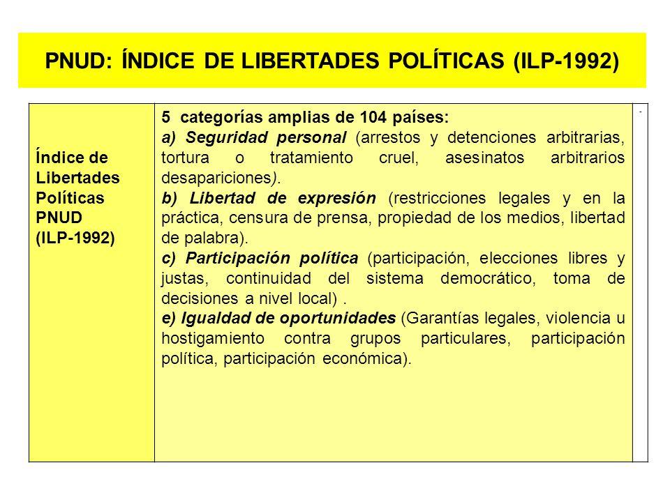 Índice de Libertades Políticas PNUD (ILP-1992) 5 categorías amplias de 104 países: a) Seguridad personal (arrestos y detenciones arbitrarias, tortura o tratamiento cruel, asesinatos arbitrarios desapariciones).