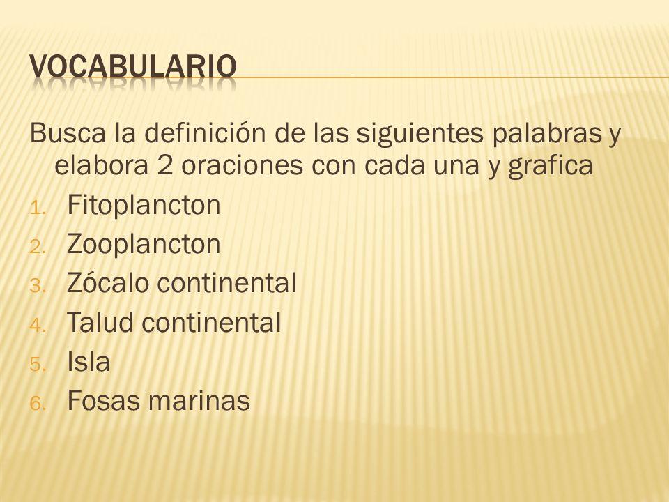 Busca la definición de las siguientes palabras y elabora 2 oraciones con cada una y grafica 1. Fitoplancton 2. Zooplancton 3. Zócalo continental 4. Ta