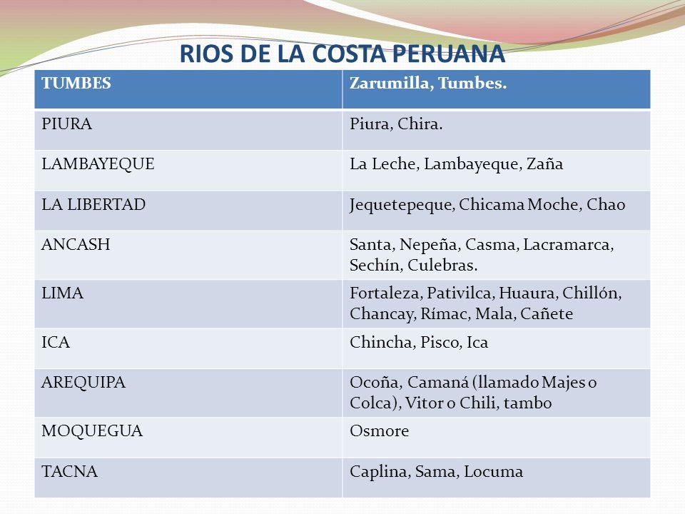 RIOS DE LA COSTA PERUANA TUMBESZarumilla, Tumbes. PIURAPiura, Chira. LAMBAYEQUELa Leche, Lambayeque, Zaña LA LIBERTADJequetepeque, Chicama Moche, Chao