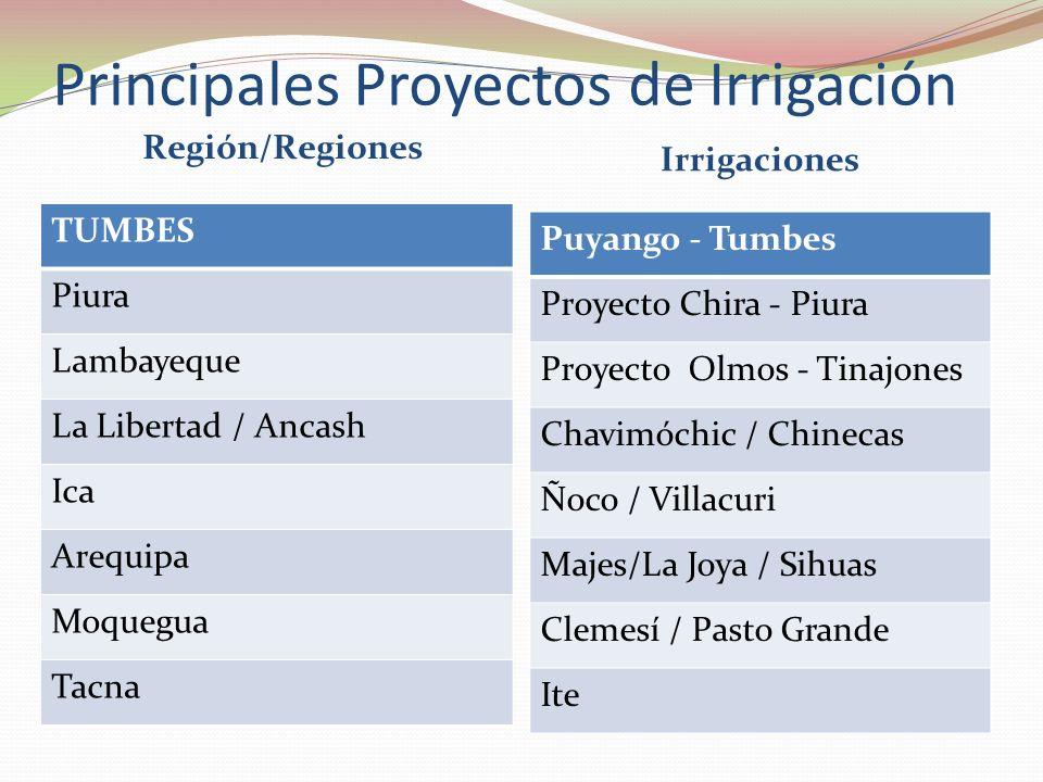 Principales Proyectos de Irrigación Región/Regiones Irrigaciones TUMBES Piura Lambayeque La Libertad / Ancash Ica Arequipa Moquegua Tacna Puyango - Tu