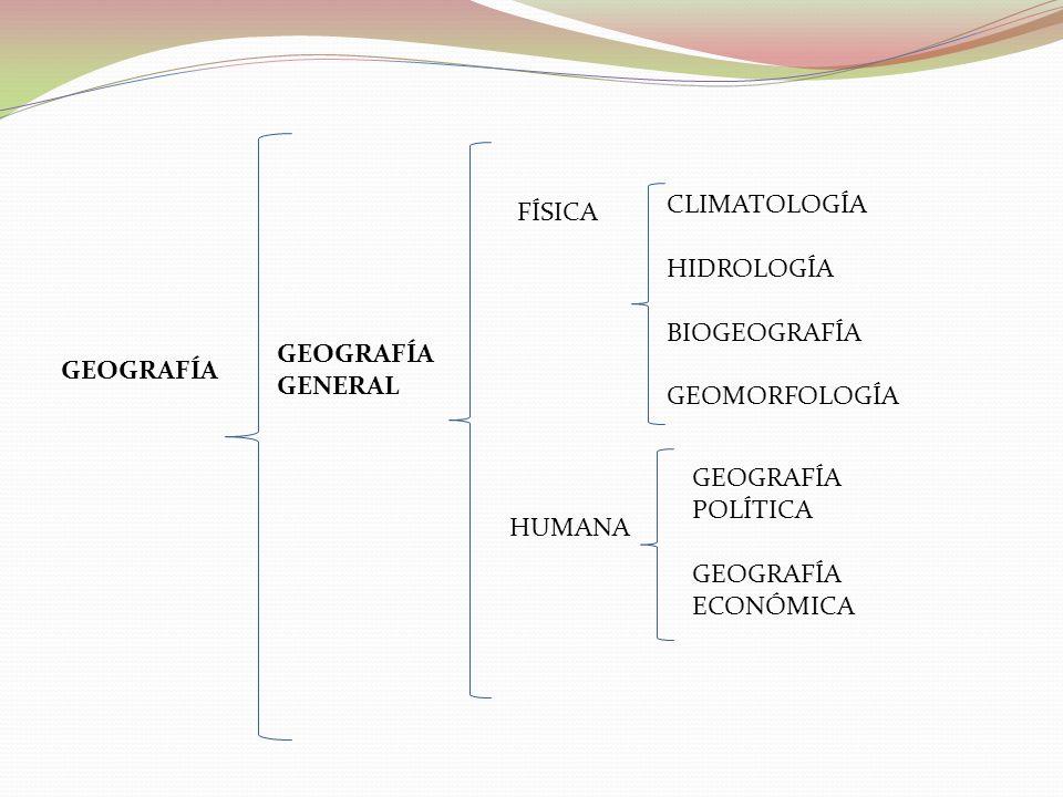 GEOGRAFÍA GEOGRAFÍA GENERAL FÍSICA HUMANA CLIMATOLOGÍA HIDROLOGÍA BIOGEOGRAFÍA GEOMORFOLOGÍA GEOGRAFÍA POLÍTICA GEOGRAFÍA ECONÓMICA