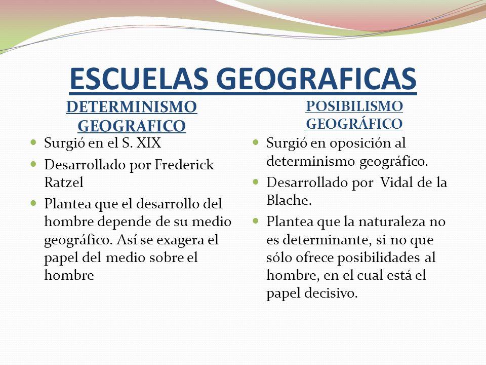 ESCUELAS GEOGRAFICAS DETERMINISMO GEOGRAFICO POSIBILISMO GEOGRÁFICO Surgió en el S. XIX Desarrollado por Frederick Ratzel Plantea que el desarrollo de