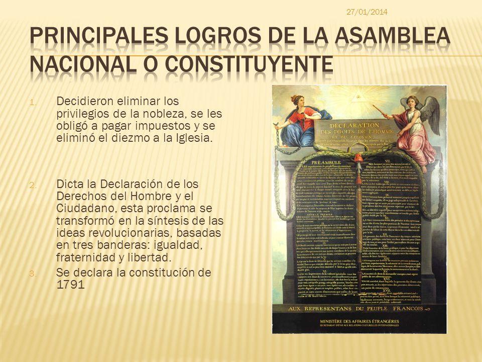 Tras la Constitución de 1791, Francia quedará gobernada de la siguiente manera: 1.
