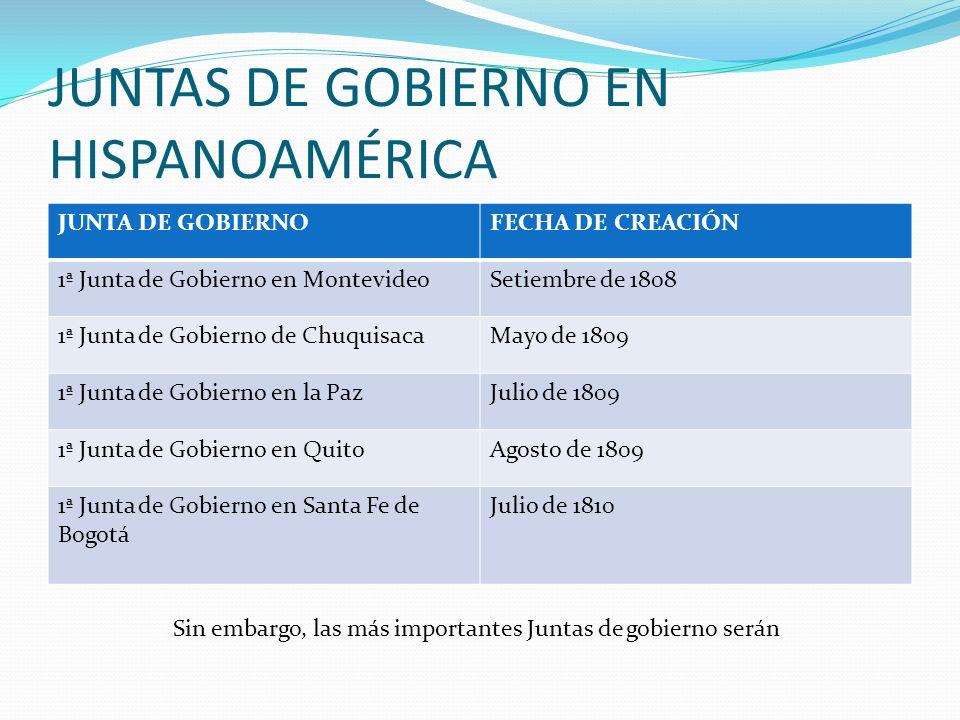 JUNTAS DE GOBIERNO EN HISPANOAMÉRICA JUNTA DE GOBIERNOFECHA DE CREACIÓN 1ª Junta de Gobierno en MontevideoSetiembre de 1808 1ª Junta de Gobierno de Ch