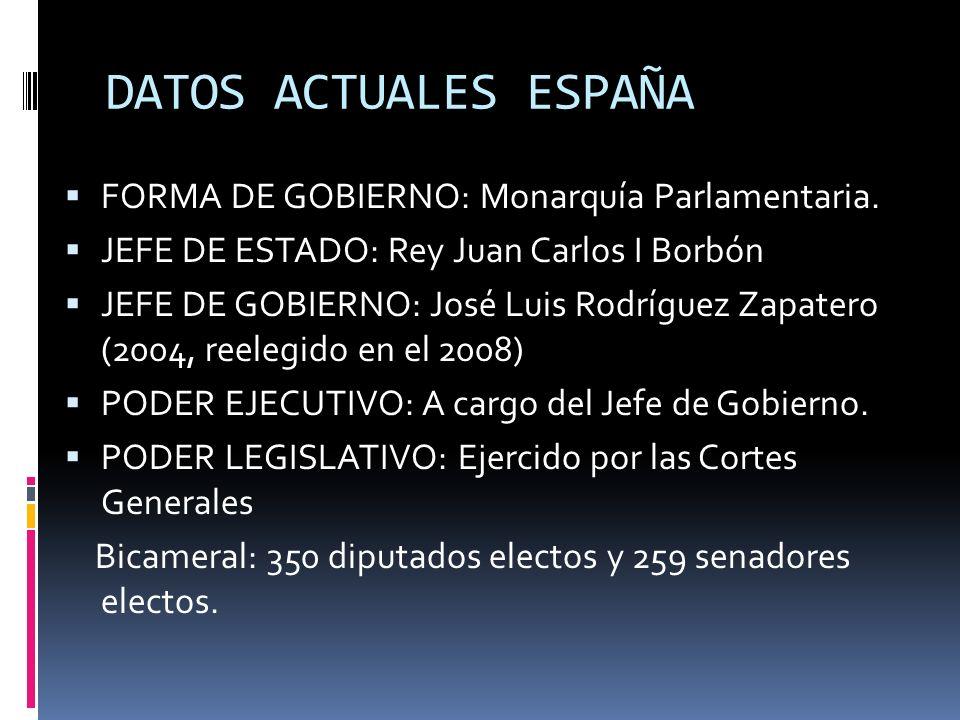 DATOS ACTUALES ESPAÑA FORMA DE GOBIERNO: Monarquía Parlamentaria. JEFE DE ESTADO: Rey Juan Carlos I Borbón JEFE DE GOBIERNO: José Luis Rodríguez Zapat