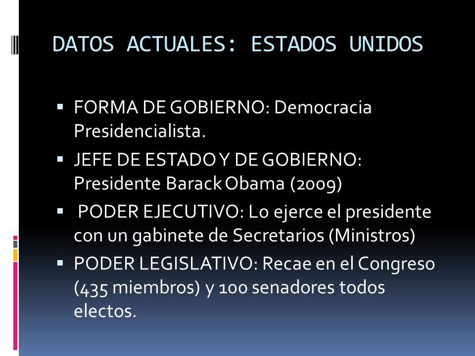 DATOS ACTUALES: ESTADOS UNIDOS FORMA DE GOBIERNO: Democracia Presidencialista. JEFE DE ESTADO Y DE GOBIERNO: Presidente Barack Obama (2009) PODER EJEC