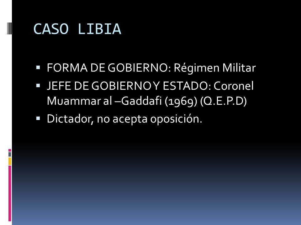 CASO LIBIA FORMA DE GOBIERNO: Régimen Militar JEFE DE GOBIERNO Y ESTADO: Coronel Muammar al –Gaddafi (1969) (Q.E.P.D) Dictador, no acepta oposición.