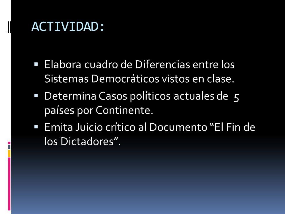 ACTIVIDAD: Elabora cuadro de Diferencias entre los Sistemas Democráticos vistos en clase. Determina Casos políticos actuales de 5 países por Continent