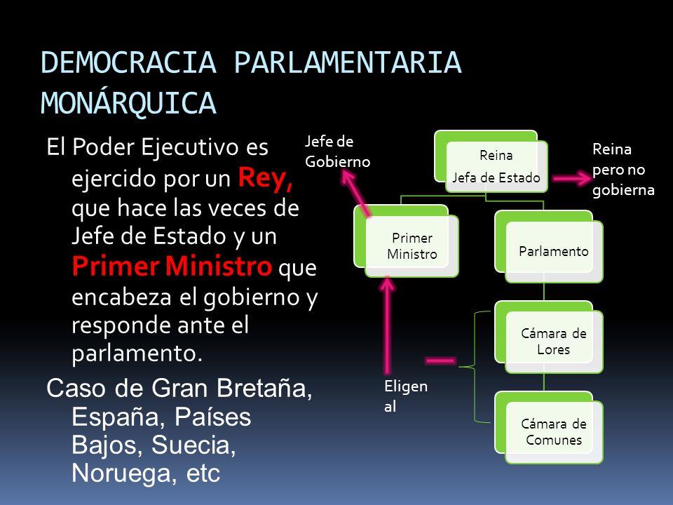 DEMOCRACIA PARLAMENTARIA MONÁRQUICA El Poder Ejecutivo es ejercido por un Rey, que hace las veces de Jefe de Estado y un Primer Ministro que encabeza