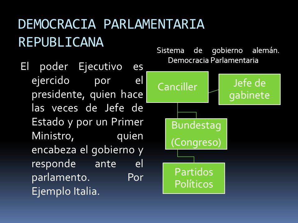 DEMOCRACIA PARLAMENTARIA REPUBLICANA El poder Ejecutivo es ejercido por el presidente, quien hace las veces de Jefe de Estado y por un Primer Ministro